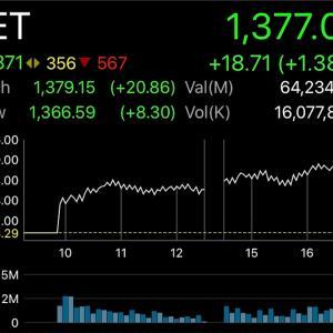 絶好調な株価