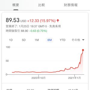 ギャンブル株への投資