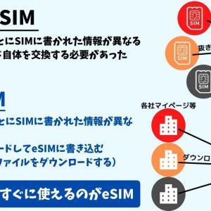 eSIMをわかりやすく!eSIM対応機種の一覧と使い方