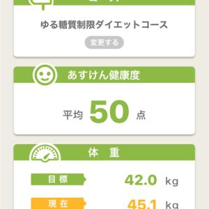 あと3キロ!