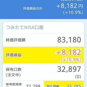 セゾン資産形成の達人ファンドが+10.9%になっている!