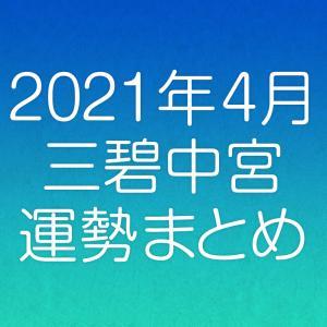 2021年4月の運勢・九星別&全体運
