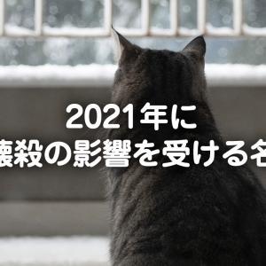 2021年に破壊殺の影響を受ける名前