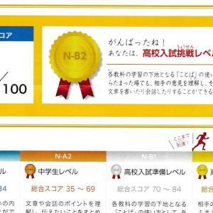 日本語運用能力テスト 基礎レベル  2021年