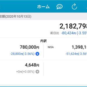2020年10月13日 本日の評価額