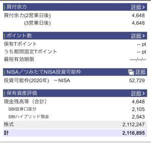 2020年10月14日 本日の評価額