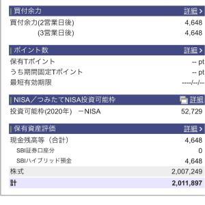 2020年10月23日 本日の評価額