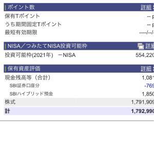 2021年1月15日 本日の評価額