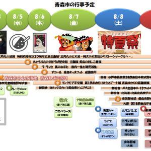**青森市**週間予定ページ(8/3-8/9) & #ねぶた #特夏祭
