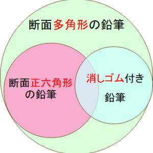 特許入門12(従属項の意義)