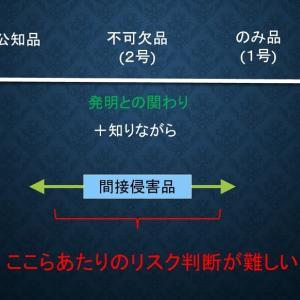 特許実務-間接侵害と特許クリアランス(その1)