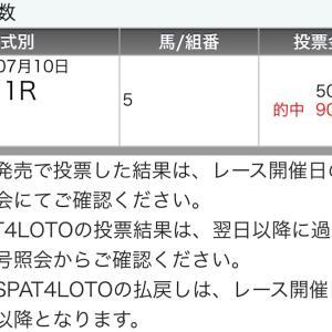 【浦和.園田全12R無料予想‼️】昨日は少しジャグラーに手を出しました。
