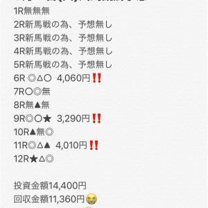 【浦和競馬全12R無料予想‼️】電車の中空いてるな〜。
