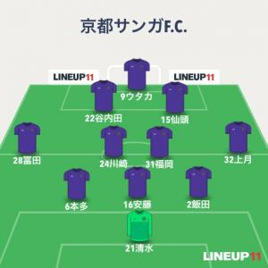 【京都サンガF.C.】2020年第29節FC琉球戦【感想雑記】