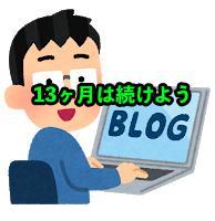 【毎日更新】ブログ1年1ヶ月運営報告