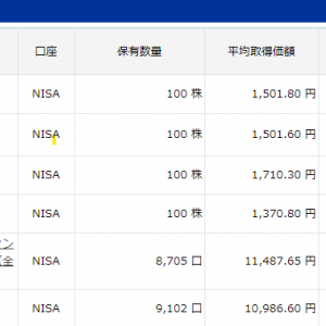 キヤノン株(7751)買いました。