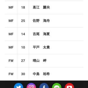 【2020 J2リーグ 第6節】 vs 水戸ホーリーホック 試合前