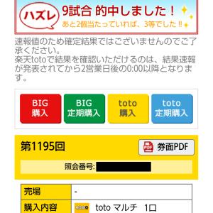 【toto】第1195回 結果発表