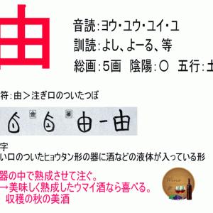 名前に使いたい漢字「由」の意味