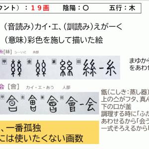 名前に使うなら位置が大切「絵」の漢字の意味