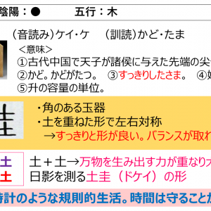 名前に使いたい漢字「圭」の意味