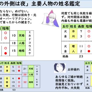 推し作家:ヤマシタトモコ先生と作品の姓名鑑定