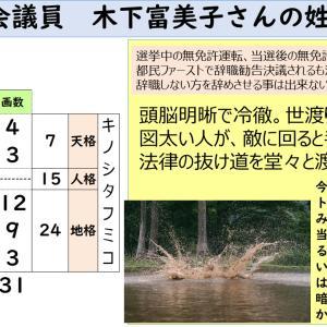 東京都議会議員:木下富美子さんの姓名鑑定