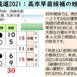 自民党総裁選2021:高市早苗候補の姓名鑑定