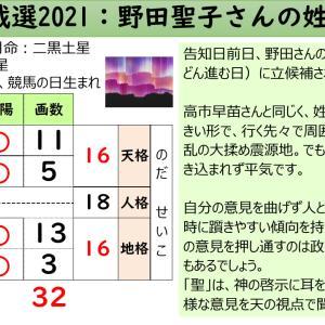 自民党総裁選2021:野田聖子さんの姓名鑑定
