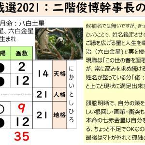 自民党総裁選2021:二階俊博幹事長の姓名鑑定