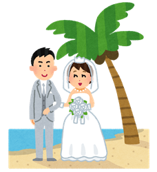 Apa signifikansi resepsi pernikahan?