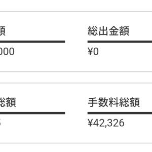 【ロボアド】WealthNaviとTHEOの運用成績比較!!