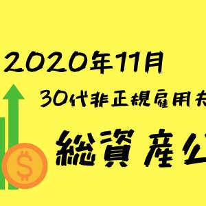 複製 【2020年11月】30代非正規雇用夫婦の総資産
