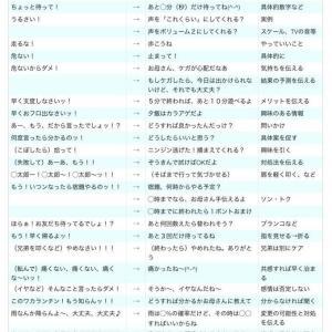 声かけのヒント★8月の写真★性格診断テスト