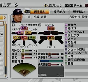 2008松坂大輔 (MLB)18勝3敗 2.90←これ