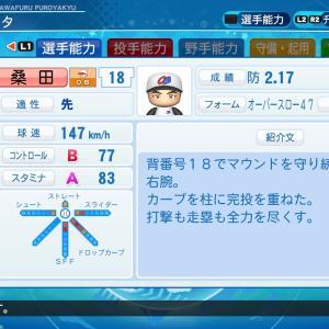 阪神・岡田彰布(28) .342(459-157)35本101打点 OPS1.057