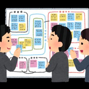 【新人向け】問題発生時の情報整理3つのポイント