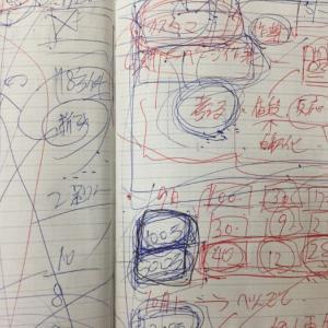 天才タイプのノートの取り方。人への説明も図式やフローチャートで展開。