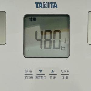 本日の体重と体脂肪率【3日目】