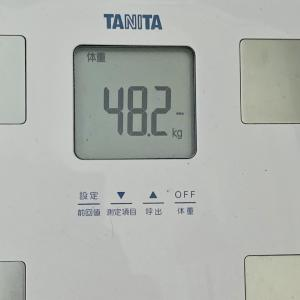 本日の体重と体脂肪率【5日目】