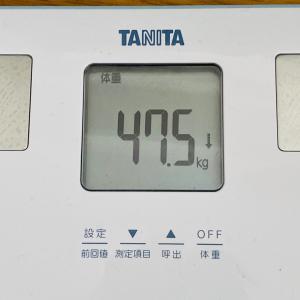 本日の体重と体脂肪率【12日目】