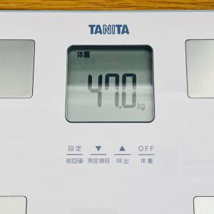 本日の体重と体脂肪率【15日目】