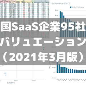 【2021年3月版】米国SaaS企業95社のバリュエーション。様々な指標から成長余地のあるSaaS銘柄を探す。SaaS企業の各指標データのダウンロードも可能。