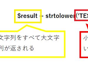 【PHP】大文字を小文字に変換できるstrtolower関数を解説します