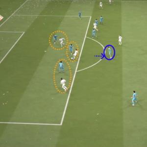 FIFA 20:ボランチはDFの人数が足りている場合は守備を加勢しない
