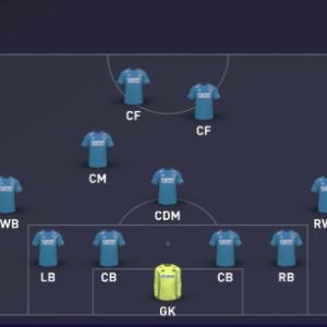FIFA 21:奇策!?6バック!