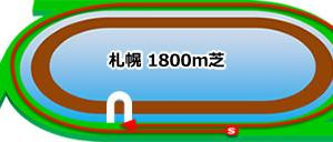 2020/8/2(日) 【注意馬】札幌記念(G3)
