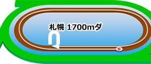 2020/8/7(日) エルムS(G3)・レパードS(G3) 注意馬