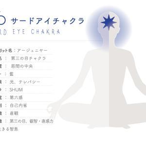 第6チャクラは、叡智のチャクラ。7つのチャクラより