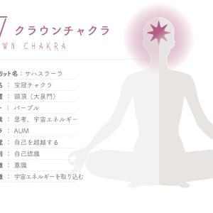 第7チャクラは祈りのチャクラ。7つのチャクラより